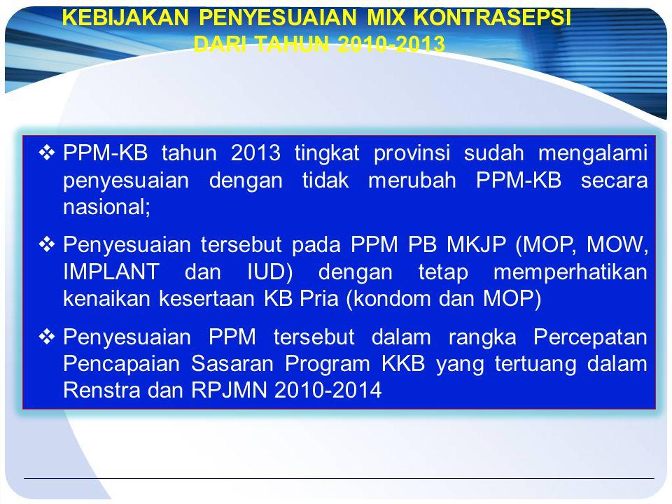 KEBIJAKAN PENYESUAIAN MIX KONTRASEPSI DARI TAHUN 2010-2013  PPM-KB tahun 2013 tingkat provinsi sudah mengalami penyesuaian dengan tidak merubah PPM-K
