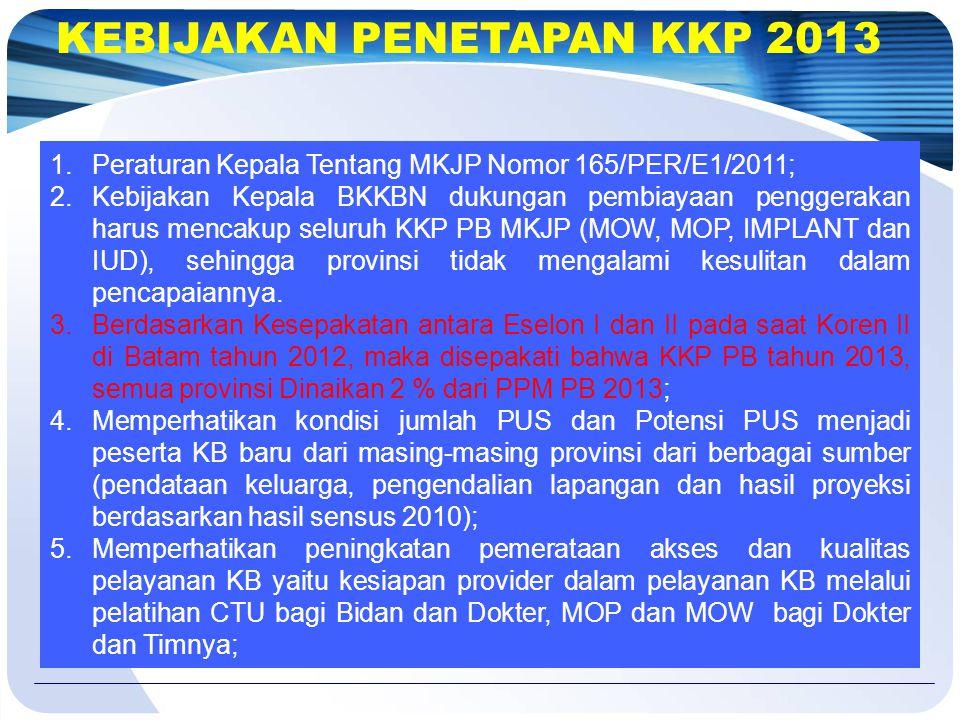 1.Peraturan Kepala Tentang MKJP Nomor 165/PER/E1/2011; 2.Kebijakan Kepala BKKBN dukungan pembiayaan penggerakan harus mencakup seluruh KKP PB MKJP (MO