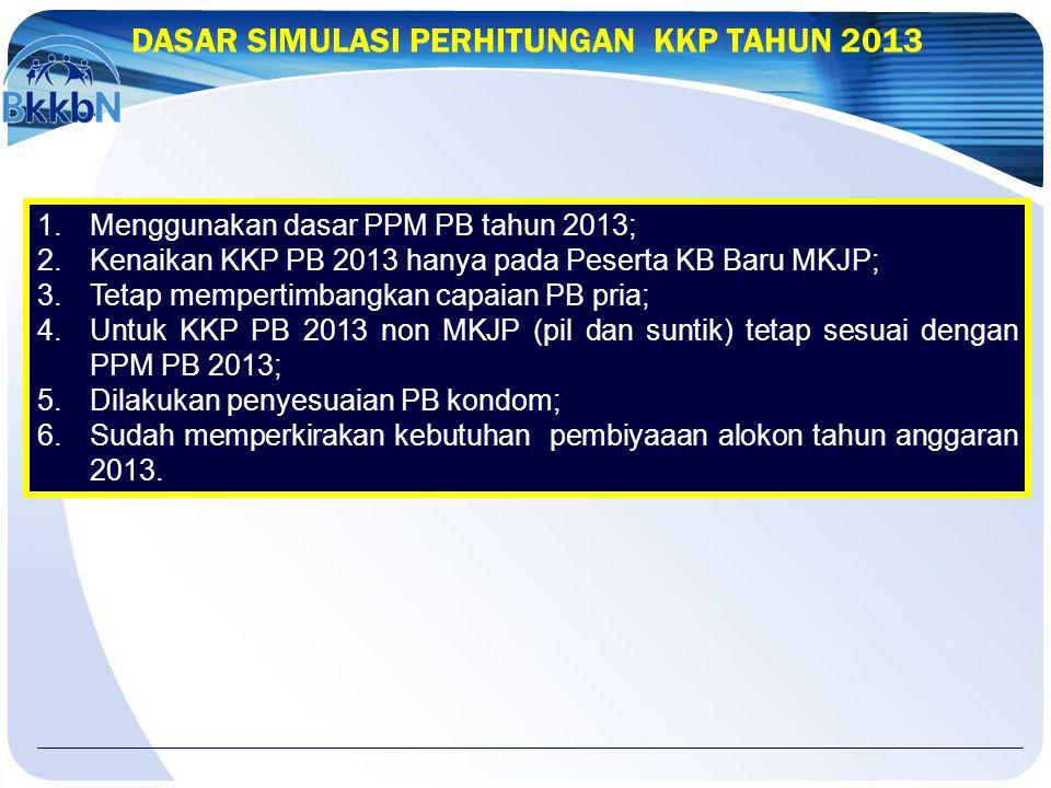 DASAR SIMULASI PERHITUNGAN KKP TAHUN 2013 1.Menggunakan dasar PPM PB tahun 2013; 2.Kenaikan KKP PB 2013 hanya pada Peserta KB Baru MKJP; 3.Tetap mempe