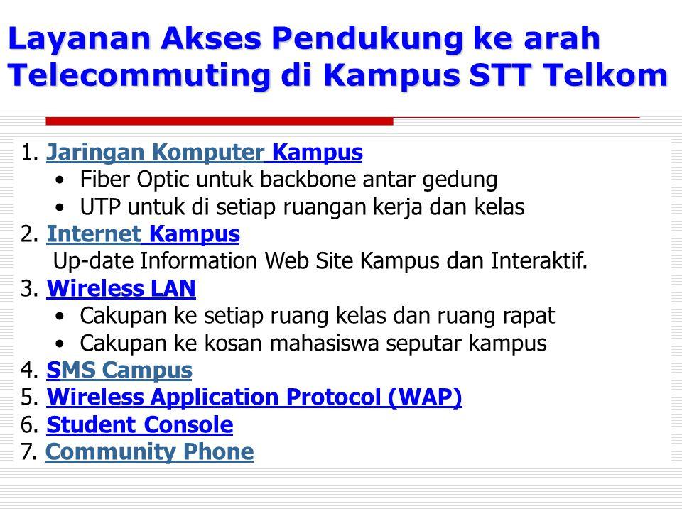 Layanan Akses Pendukung ke arah Telecommuting di Kampus STT Telkom 1. Jaringan Komputer KampusJaringan Komputer Fiber Optic untuk backbone antar gedun