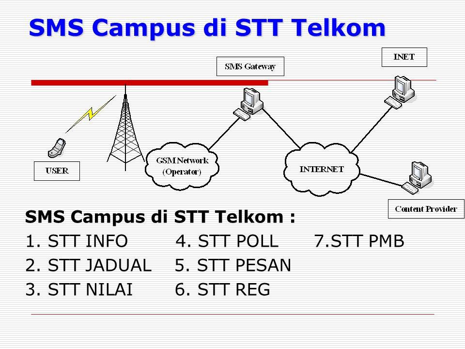 SMS Campus di STT Telkom SMS Campus di STT Telkom : 1. STT INFO 4. STT POLL 7.STT PMB 2. STT JADUAL 5. STT PESAN 3. STT NILAI 6. STT REG