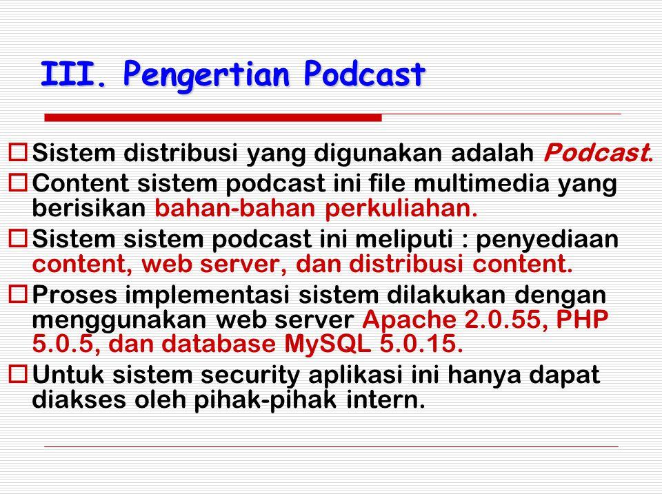 III. Pengertian Podcast SSistem distribusi yang digunakan adalah Podcast. CContent sistem podcast ini file multimedia yang berisikan bahan-bahan p