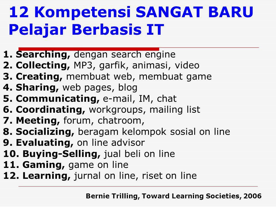 12 Kompetensi SANGAT BARU Pelajar Berbasis IT 1. Searching, dengan search engine 2. Collecting, MP3, garfik, animasi, video 3. Creating, membuat web,