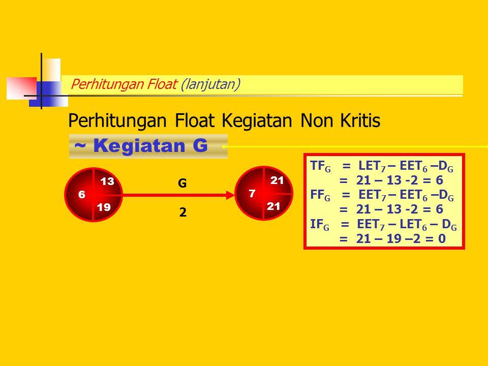 Perhitungan Float (lanjutan) ~ Kegiatan G TF G = LET 7 – EET 6 –D G = 21 – 13 -2 = 6 FF G = EET 7 – EET 6 –D G = 21 – 13 -2 = 6 IF G = EET 7 – LET 6 –