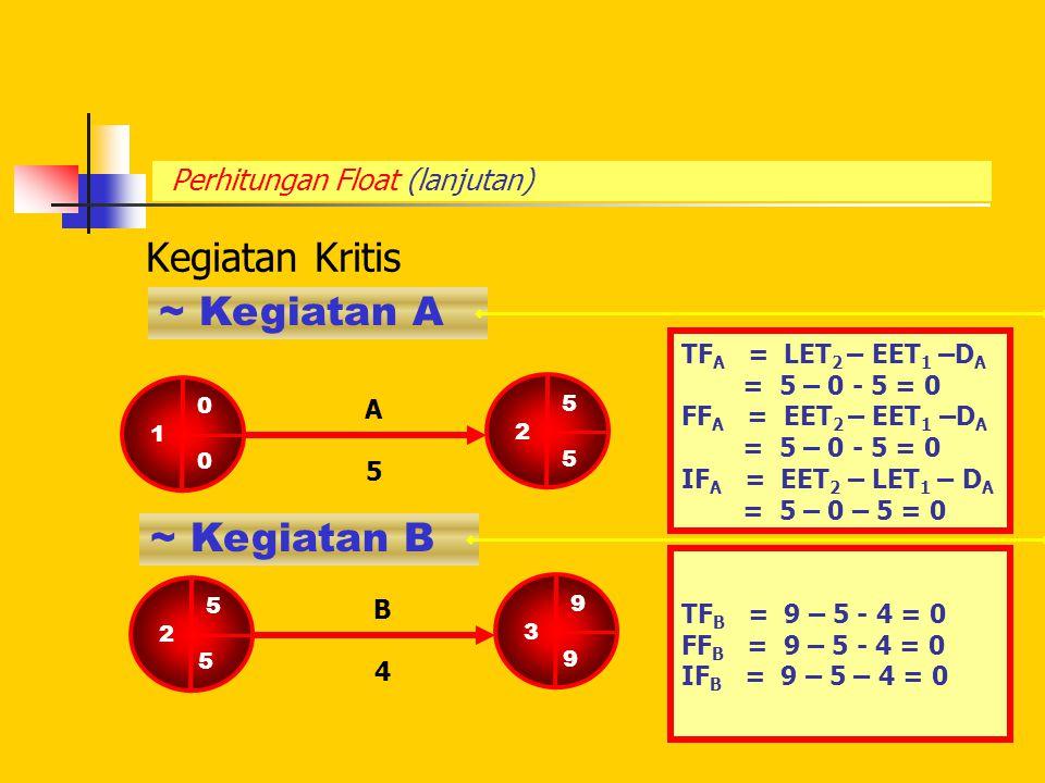 Perhitungan Float (lanjutan) Kegiatan Kritis ~ Kegiatan A TF A = LET 2 – EET 1 –D A = 5 – 0 - 5 = 0 FF A = EET 2 – EET 1 –D A = 5 – 0 - 5 = 0 IF A = E