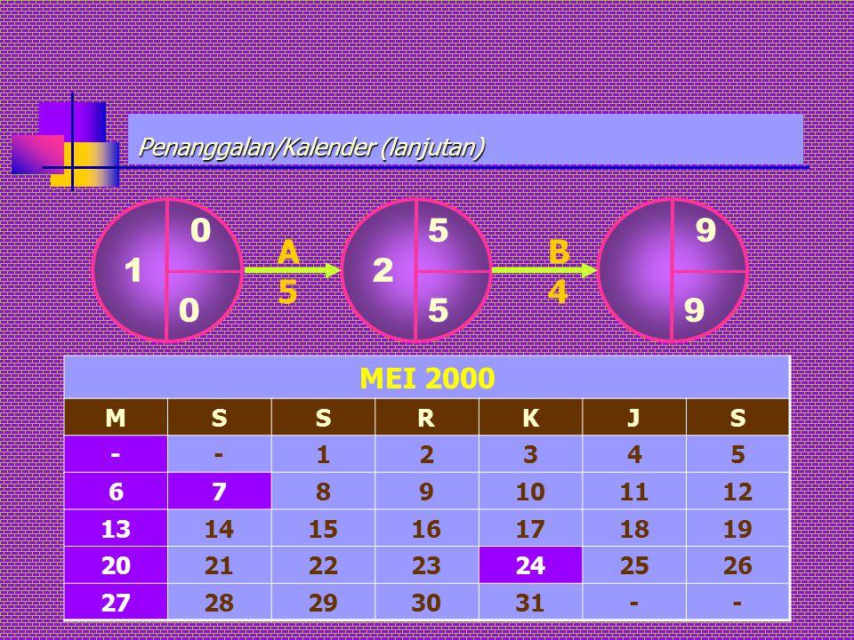 Penanggalan/Kalender (lanjutan) 0 1 0 5 2 5 9 A5A5 B4B4 MEI 2000 MSSRKJS --12345 6789101112 13141516171819 20212223242526 2728293031--