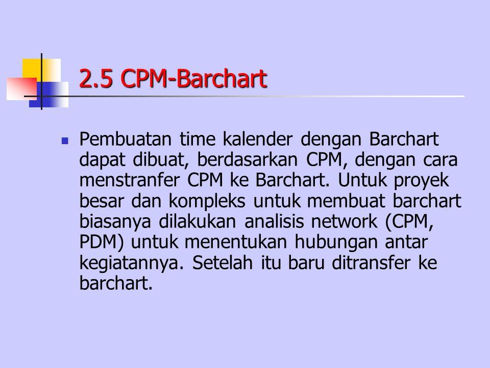 2.5 CPM-Barchart Pembuatan time kalender dengan Barchart dapat dibuat, berdasarkan CPM, dengan cara menstranfer CPM ke Barchart. Untuk proyek besar da
