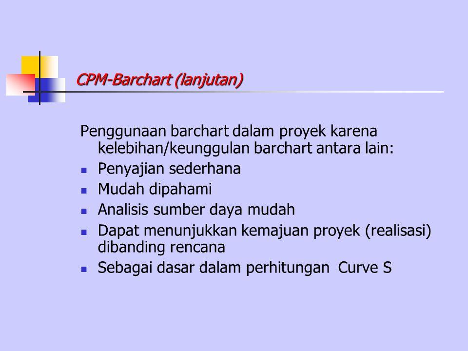CPM-Barchart (lanjutan) Penggunaan barchart dalam proyek karena kelebihan/keunggulan barchart antara lain: Penyajian sederhana Mudah dipahami Analisis