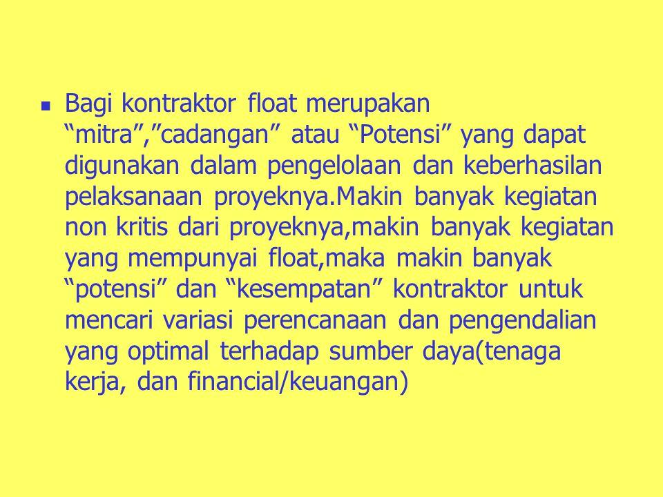 """Bagi kontraktor float merupakan """"mitra"""",""""cadangan"""" atau """"Potensi"""" yang dapat digunakan dalam pengelolaan dan keberhasilan pelaksanaan proyeknya.Makin"""