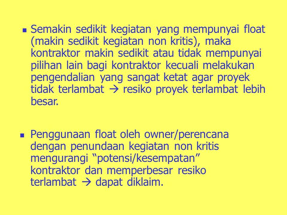 """Penggunaan float oleh owner/perencana dengan penundaan kegiatan non kritis mengurangi """"potensi/kesempatan"""" kontraktor dan memperbesar resiko terlambat"""