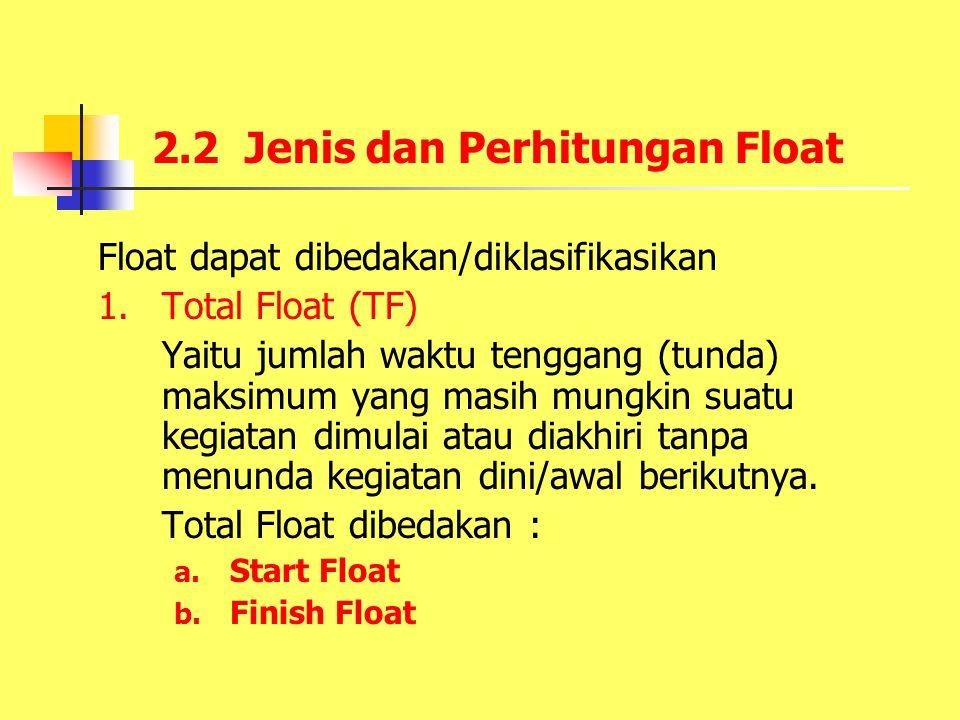 2.2 Jenis dan Perhitungan Float Float dapat dibedakan/diklasifikasikan 1.Total Float (TF) Yaitu jumlah waktu tenggang (tunda) maksimum yang masih mung