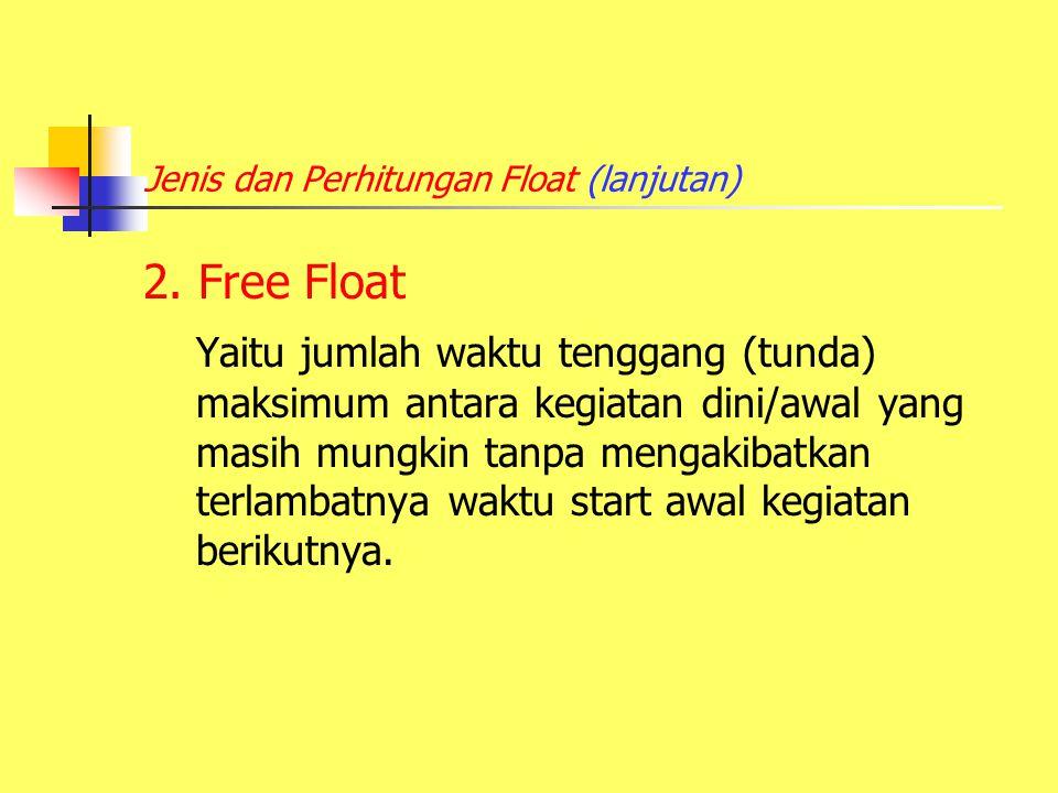 Jenis dan Perhitungan Float (lanjutan) 2. Free Float Yaitu jumlah waktu tenggang (tunda) maksimum antara kegiatan dini/awal yang masih mungkin tanpa m