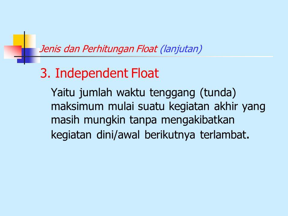 Jenis dan Perhitungan Float (lanjutan) 3. Independent Float Yaitu jumlah waktu tenggang (tunda) maksimum mulai suatu kegiatan akhir yang masih mungkin