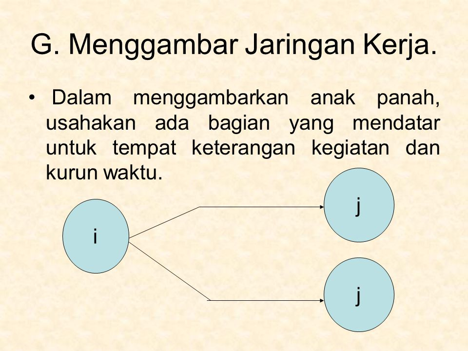 G. Menggambar Jaringan Kerja. Dalam menggambarkan anak panah, usahakan ada bagian yang mendatar untuk tempat keterangan kegiatan dan kurun waktu. i j