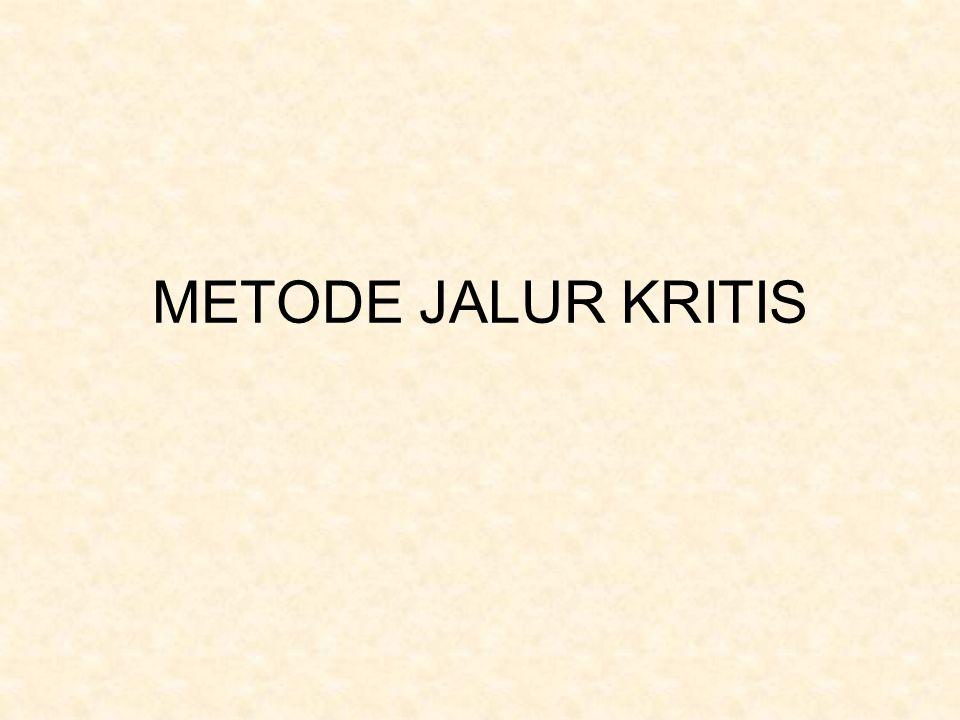 METODE JALUR KRITIS