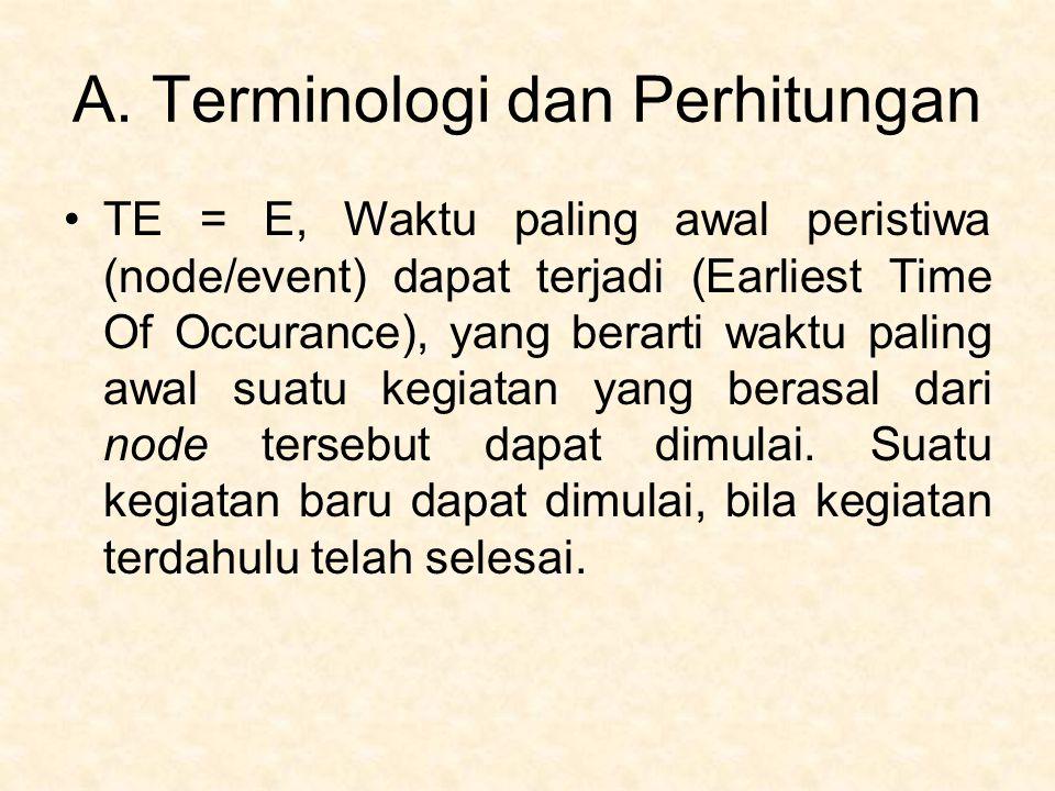 A. Terminologi dan Perhitungan TE = E, Waktu paling awal peristiwa (node/event) dapat terjadi (Earliest Time Of Occurance), yang berarti waktu paling