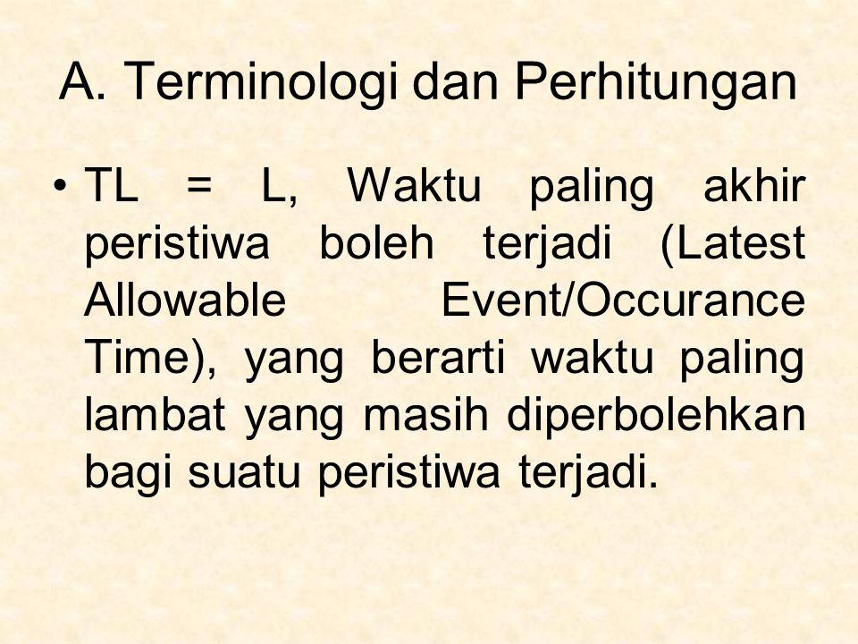 A. Terminologi dan Perhitungan TL = L, Waktu paling akhir peristiwa boleh terjadi (Latest Allowable Event/Occurance Time), yang berarti waktu paling l