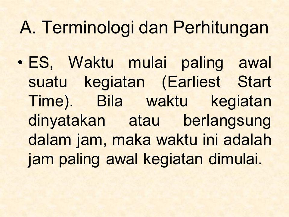 A. Terminologi dan Perhitungan ES, Waktu mulai paling awal suatu kegiatan (Earliest Start Time). Bila waktu kegiatan dinyatakan atau berlangsung dalam