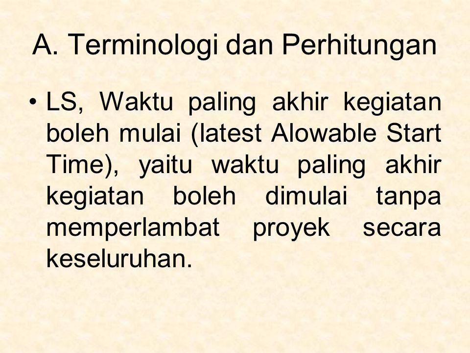 A. Terminologi dan Perhitungan LS, Waktu paling akhir kegiatan boleh mulai (latest Alowable Start Time), yaitu waktu paling akhir kegiatan boleh dimul