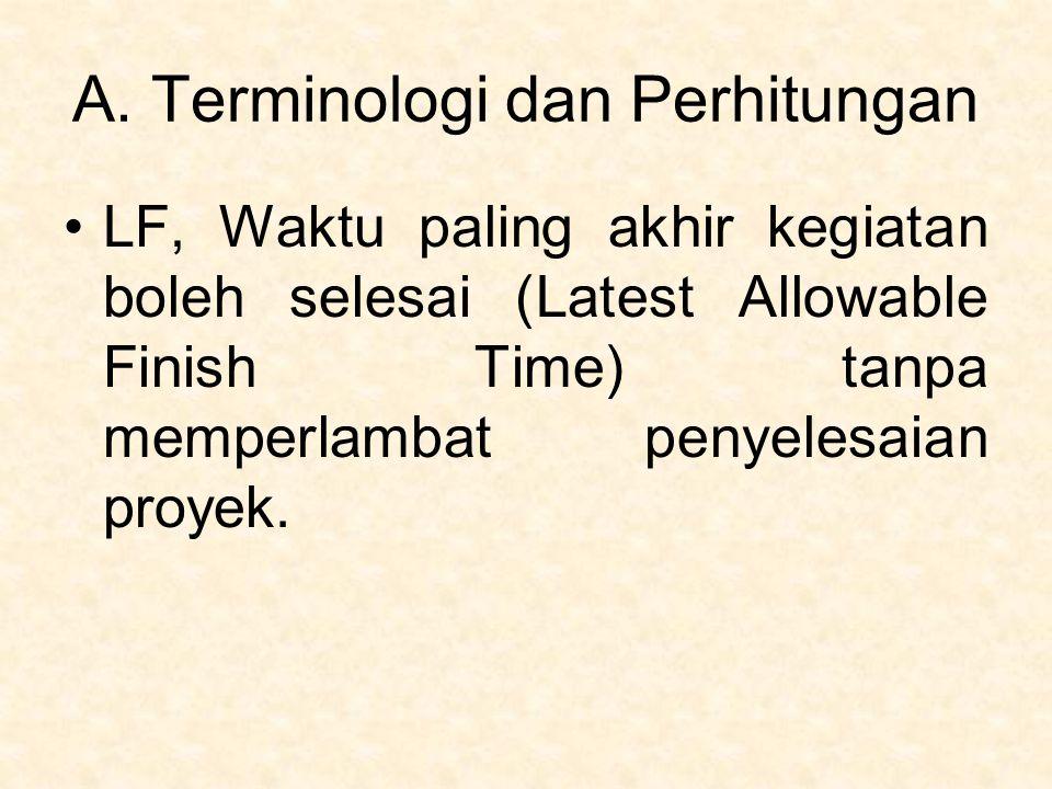 A. Terminologi dan Perhitungan LF, Waktu paling akhir kegiatan boleh selesai (Latest Allowable Finish Time) tanpa memperlambat penyelesaian proyek.