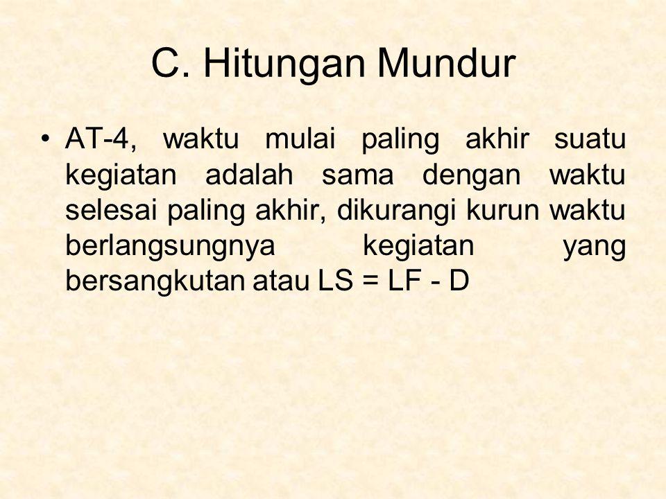 C. Hitungan Mundur AT-4, waktu mulai paling akhir suatu kegiatan adalah sama dengan waktu selesai paling akhir, dikurangi kurun waktu berlangsungnya k
