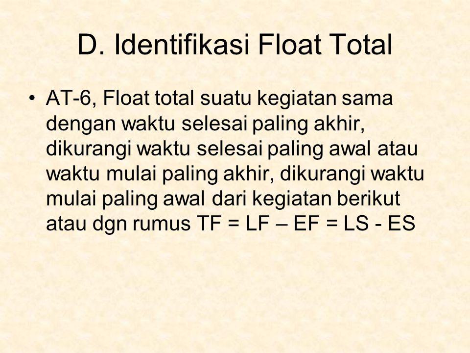 D. Identifikasi Float Total AT-6, Float total suatu kegiatan sama dengan waktu selesai paling akhir, dikurangi waktu selesai paling awal atau waktu mu