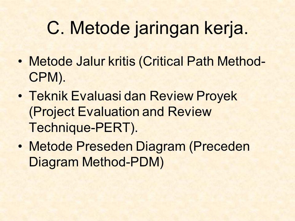 C. Metode jaringan kerja. Metode Jalur kritis (Critical Path Method- CPM). Teknik Evaluasi dan Review Proyek (Project Evaluation and Review Technique-
