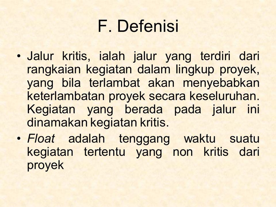 F. Defenisi Jalur kritis, ialah jalur yang terdiri dari rangkaian kegiatan dalam lingkup proyek, yang bila terlambat akan menyebabkan keterlambatan pr