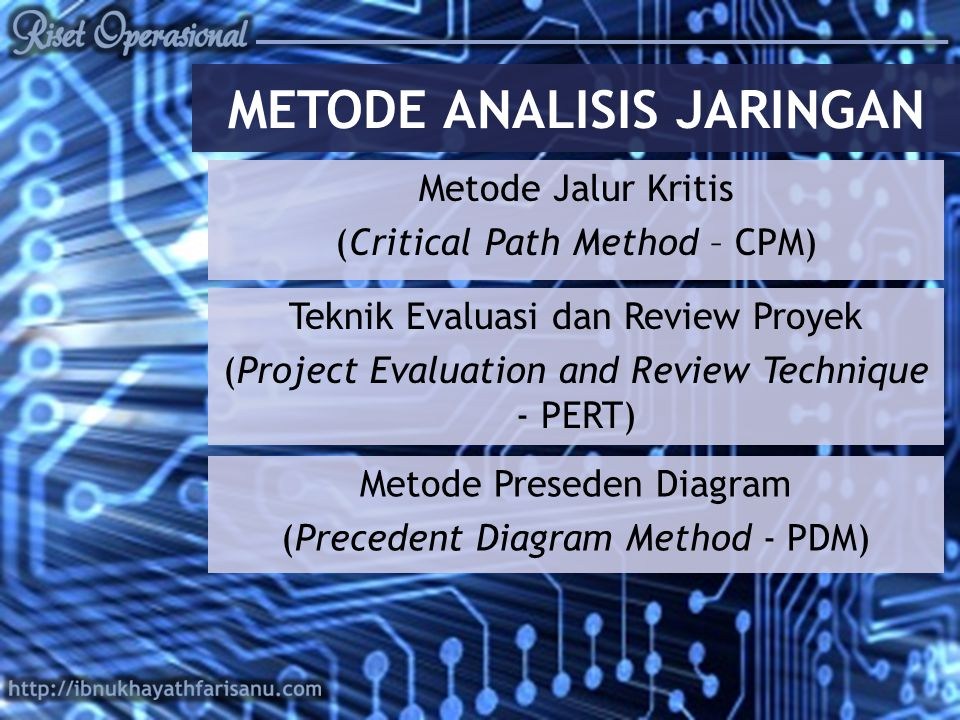METODE ANALISIS JARINGAN Metode Jalur Kritis (Critical Path Method – CPM) Teknik Evaluasi dan Review Proyek (Project Evaluation and Review Technique -