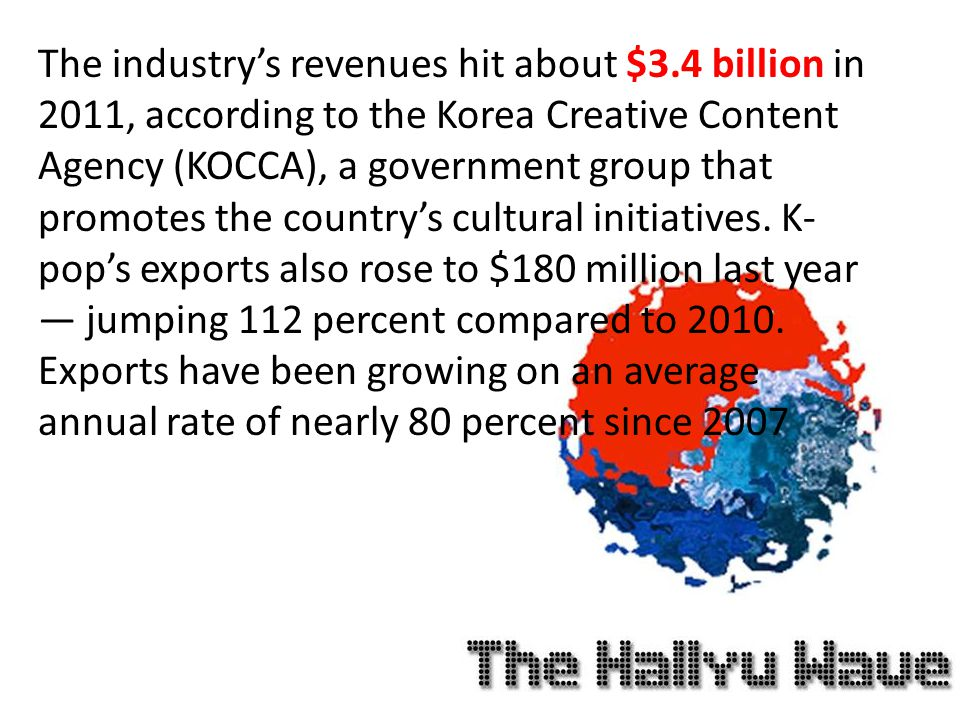 The industry's revenues hit about $3.4 billion in 2011, according to the Korea Creative Content Agency (KOCCA), a government group that promotes the country's cultural initiatives.