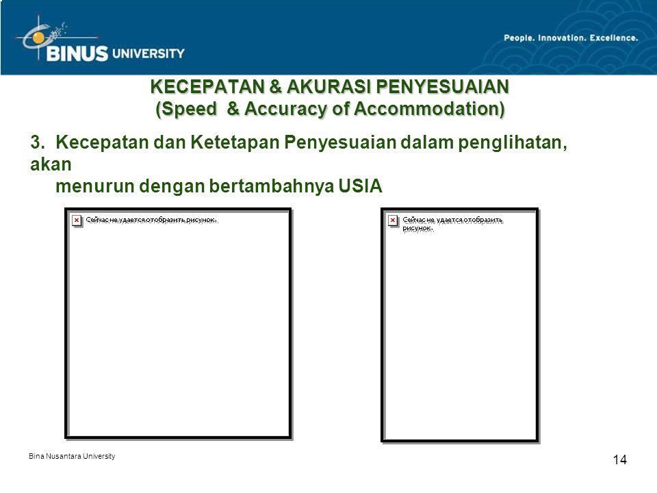 Bina Nusantara University 14 KECEPATAN & AKURASI PENYESUAIAN (Speed & Accuracy of Accommodation) 3.