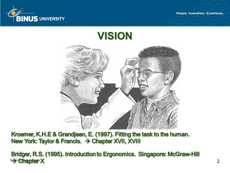 Bina Nusantara University 2 VISION