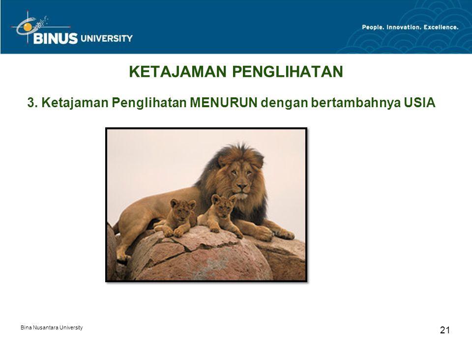 Bina Nusantara University 21 KETAJAMAN PENGLIHATAN 3.