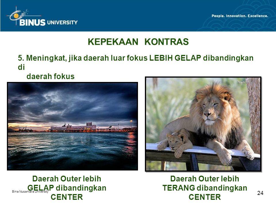 Bina Nusantara University 24 KEPEKAAN KONTRAS 5.