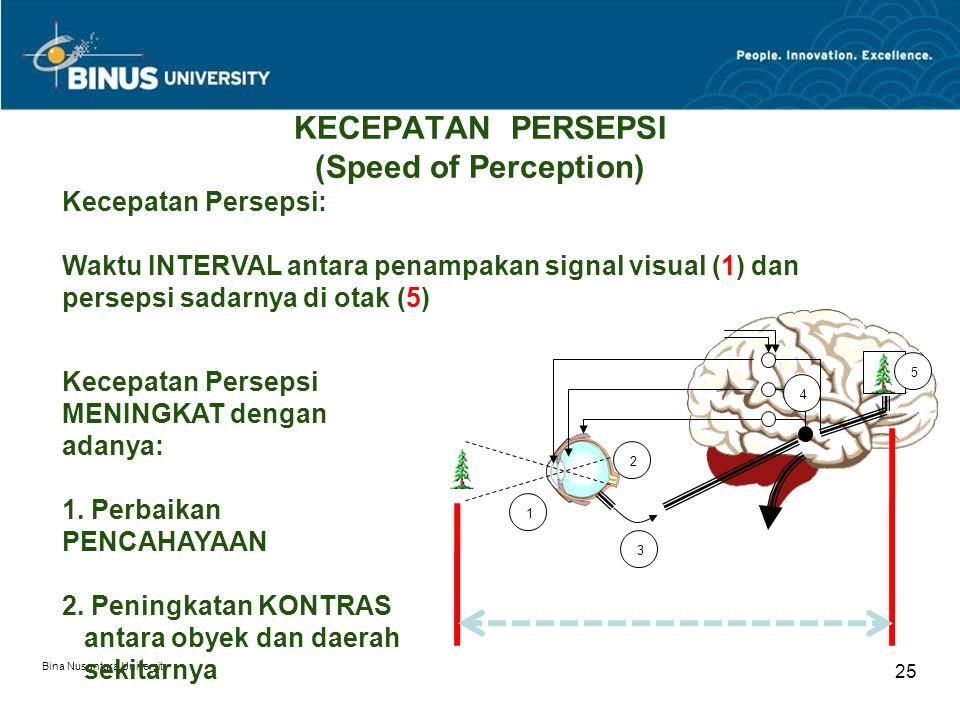 Bina Nusantara University 25 KECEPATAN PERSEPSI (Speed of Perception) Kecepatan Persepsi: Waktu INTERVAL antara penampakan signal visual (1) dan persepsi sadarnya di otak (5) 1 2 3 4 5 Kecepatan Persepsi MENINGKAT dengan adanya: 1.