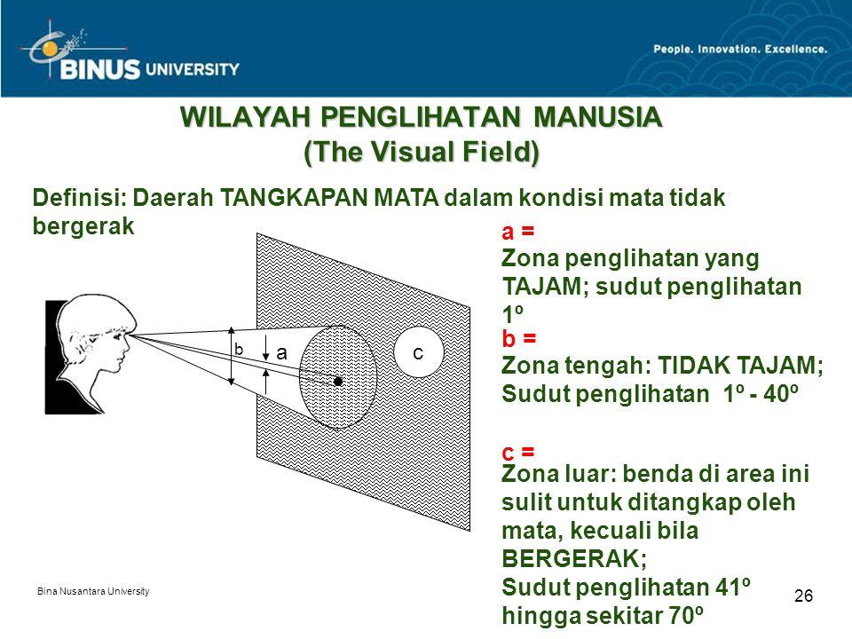 Bina Nusantara University 26 WILAYAH PENGLIHATAN MANUSIA (The Visual Field) c b a a = Zona penglihatan yang TAJAM; sudut penglihatan 1º b = Zona tengah: TIDAK TAJAM; Sudut penglihatan 1º - 40º c = Zona luar: benda di area ini sulit untuk ditangkap oleh mata, kecuali bila BERGERAK; Sudut penglihatan 41º hingga sekitar 70º Definisi: Daerah TANGKAPAN MATA dalam kondisi mata tidak bergerak