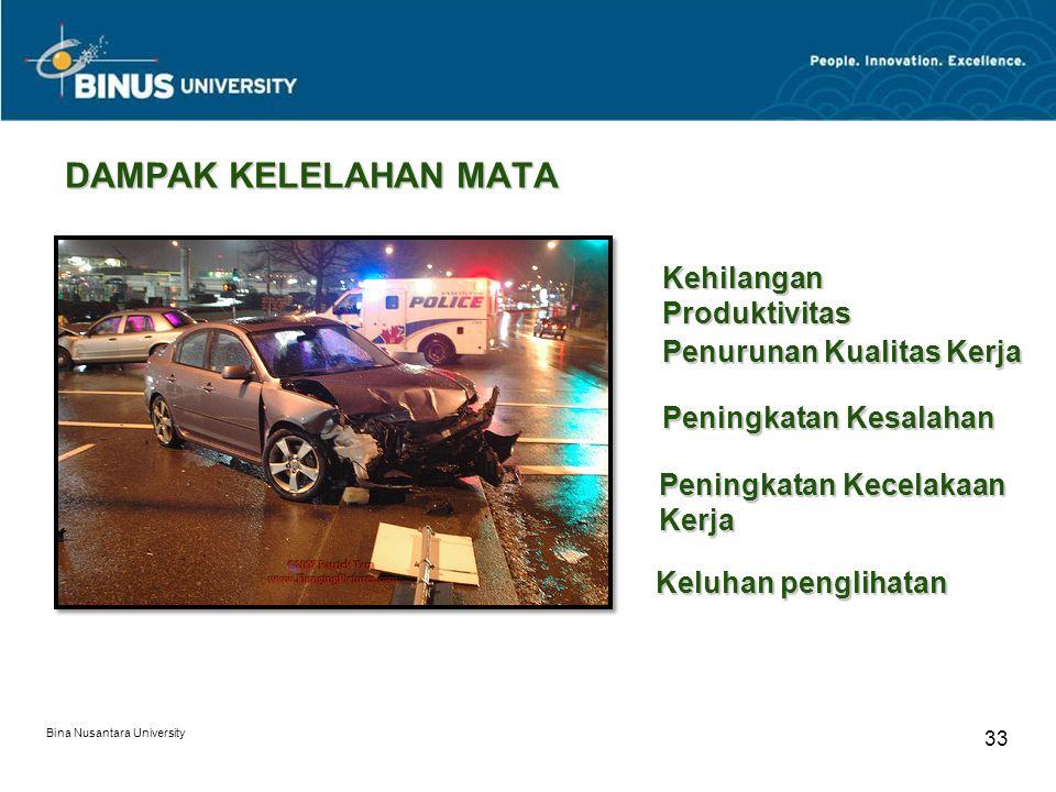 Bina Nusantara University 33 DAMPAK KELELAHAN MATA Kehilangan Produktivitas Penurunan Kualitas Kerja Peningkatan Kesalahan Peningkatan Kecelakaan Kerja Keluhan penglihatan