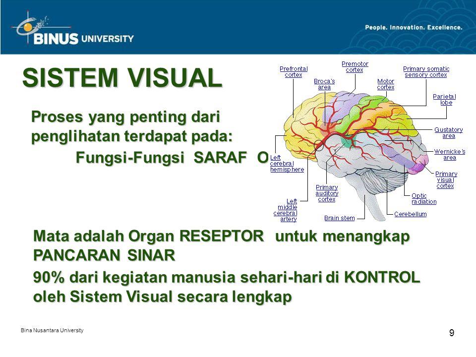 Bina Nusantara University 9 SISTEM VISUAL Proses yang penting dari penglihatan terdapat pada: Fungsi-Fungsi SARAF OTAK Mata adalah Organ RESEPTOR untuk menangkap PANCARAN SINAR 90% dari kegiatan manusia sehari-hari di KONTROL oleh Sistem Visual secara lengkap