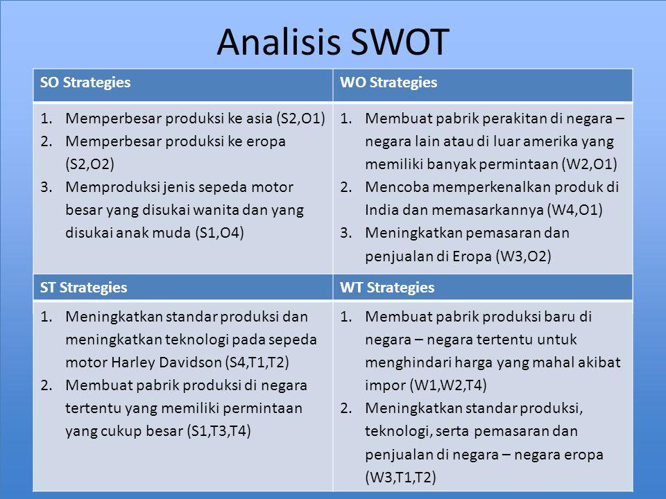Analisis SWOT SO StrategiesWO Strategies 1.Memperbesar produksi ke asia (S2,O1) 2.Memperbesar produksi ke eropa (S2,O2) 3.Memproduksi jenis sepeda mot