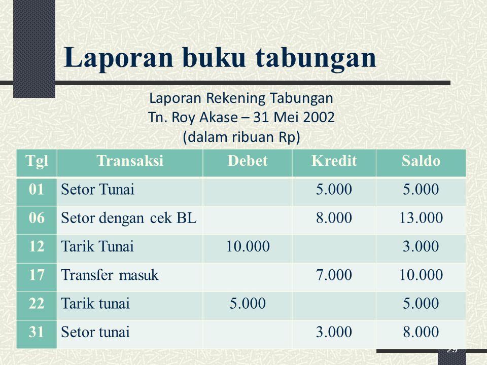 Laporan buku tabungan 29 Laporan Rekening Tabungan Tn. Roy Akase – 31 Mei 2002 (dalam ribuan Rp) TglTransaksiDebetKreditSaldo 01Setor Tunai 5.000 06Se