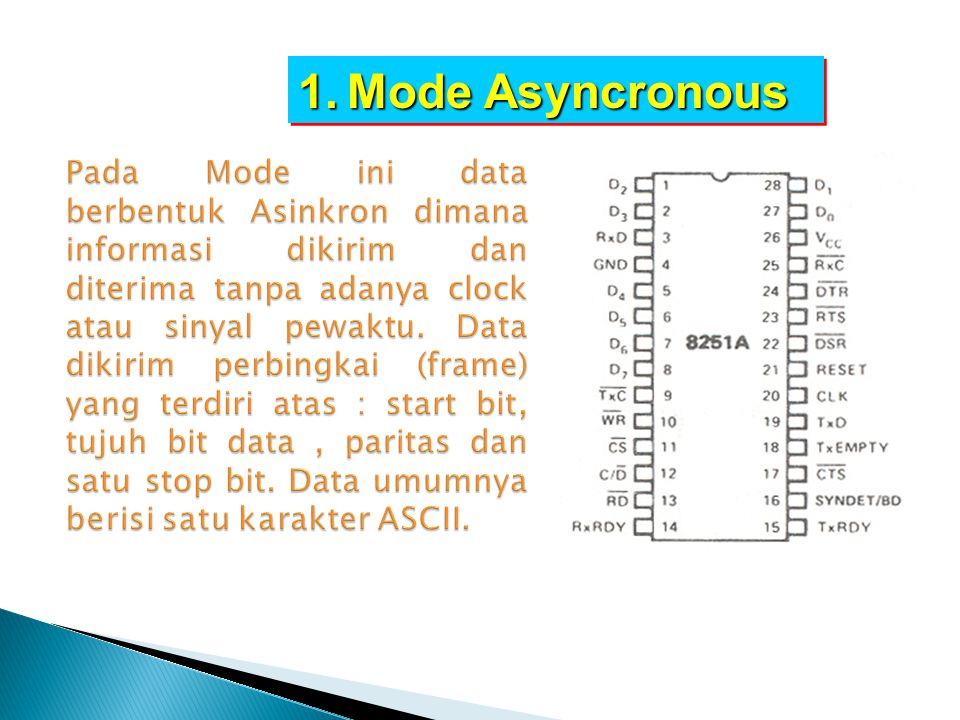 1.Mode Asyncronous