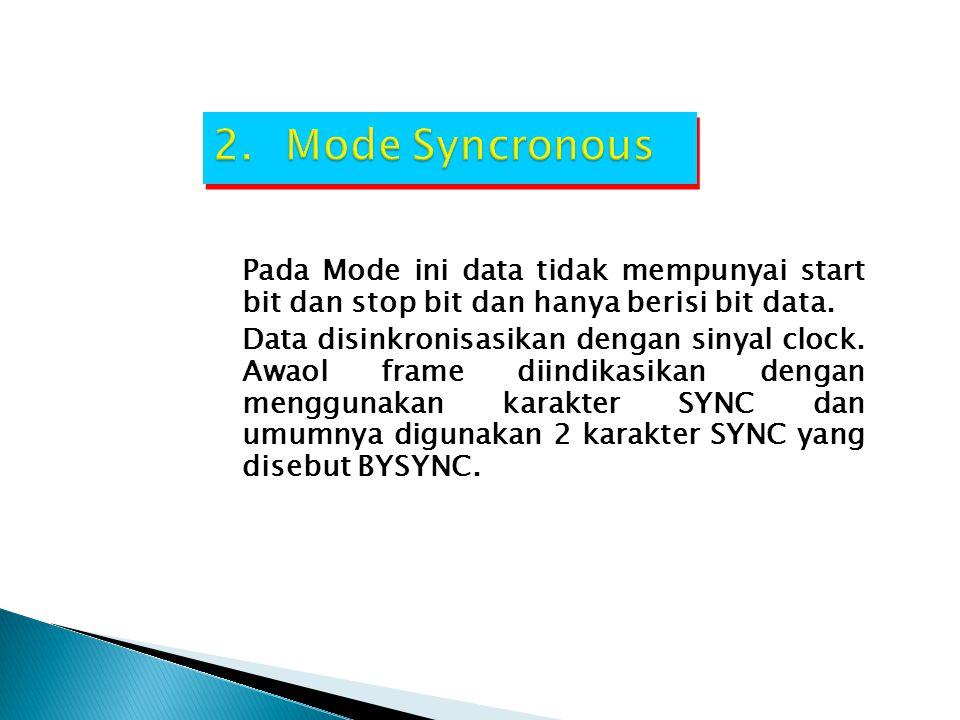 Pada Mode ini data tidak mempunyai start bit dan stop bit dan hanya berisi bit data. Data disinkronisasikan dengan sinyal clock. Awaol frame diindikas