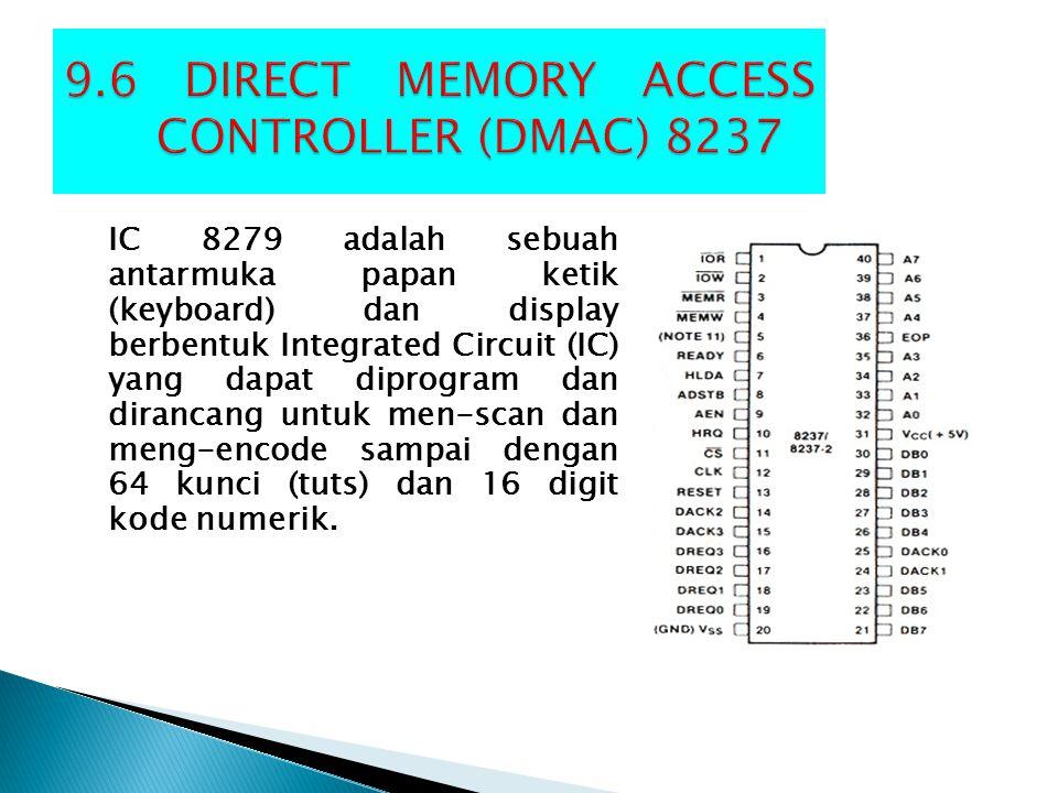 IC 8279 adalah sebuah antarmuka papan ketik (keyboard) dan display berbentuk Integrated Circuit (IC) yang dapat diprogram dan dirancang untuk men-scan
