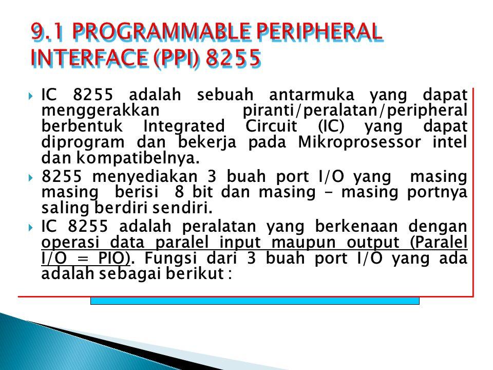  IC 8255 adalah sebuah antarmuka yang dapat menggerakkan piranti/peralatan/peripheral berbentuk Integrated Circuit (IC) yang dapat diprogram dan beke