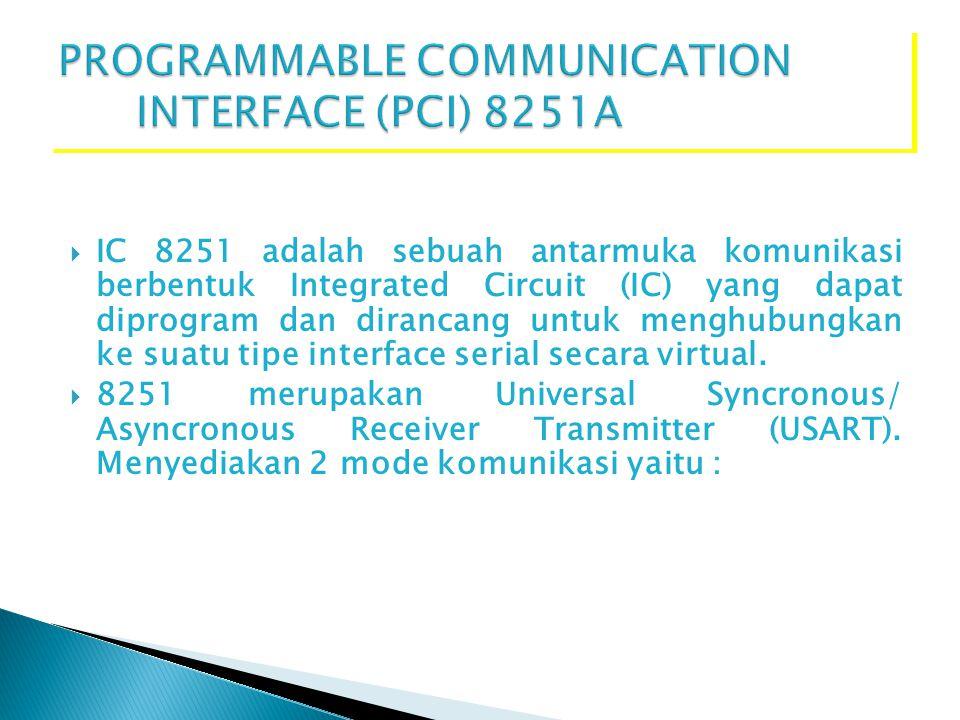  IC 8251 adalah sebuah antarmuka komunikasi berbentuk Integrated Circuit (IC) yang dapat diprogram dan dirancang untuk menghubungkan ke suatu tipe in