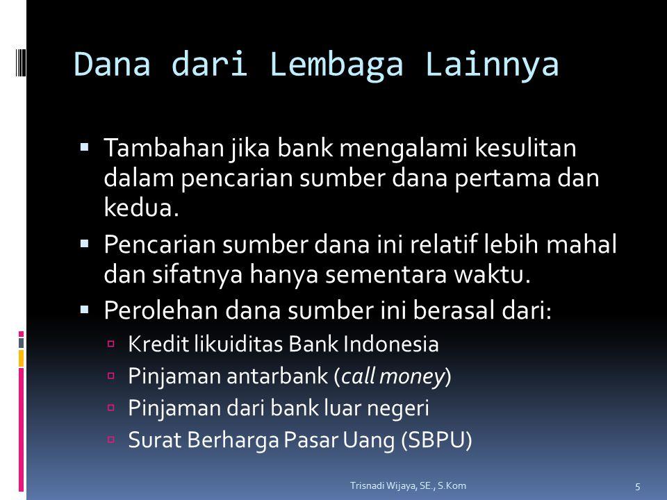 Dana dari Lembaga Lainnya  Tambahan jika bank mengalami kesulitan dalam pencarian sumber dana pertama dan kedua.