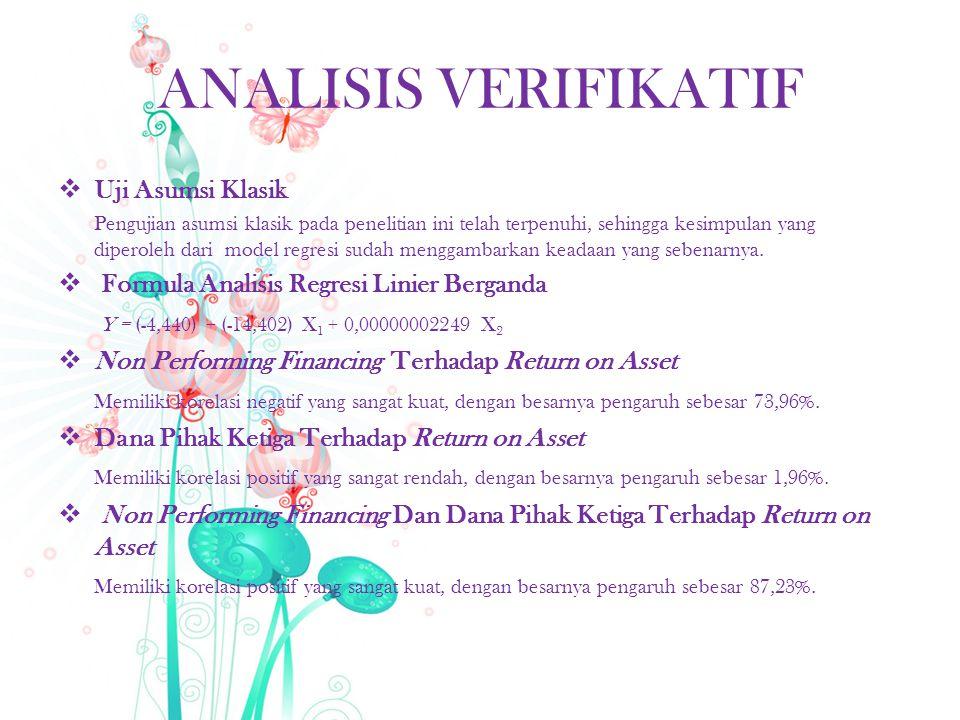 HASIL PEMBAHASAN Berdasarkan hasil analisis verifikatif, dapat disimpulkan bahwa pengaruh X 1 (Non Performing Financing) terhadap variabel Y (Return On Asset) sebesar 73,96% sedangkan pengaruh variabel X 2 (Dana Pihak Ketiga) terhadap variabel Y (Return On Asset) hanya sebesar 0,140%.