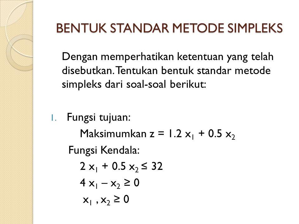 BENTUK STANDAR METODE SIMPLEKS Dengan memperhatikan ketentuan yang telah disebutkan. Tentukan bentuk standar metode simpleks dari soal-soal berikut: 1