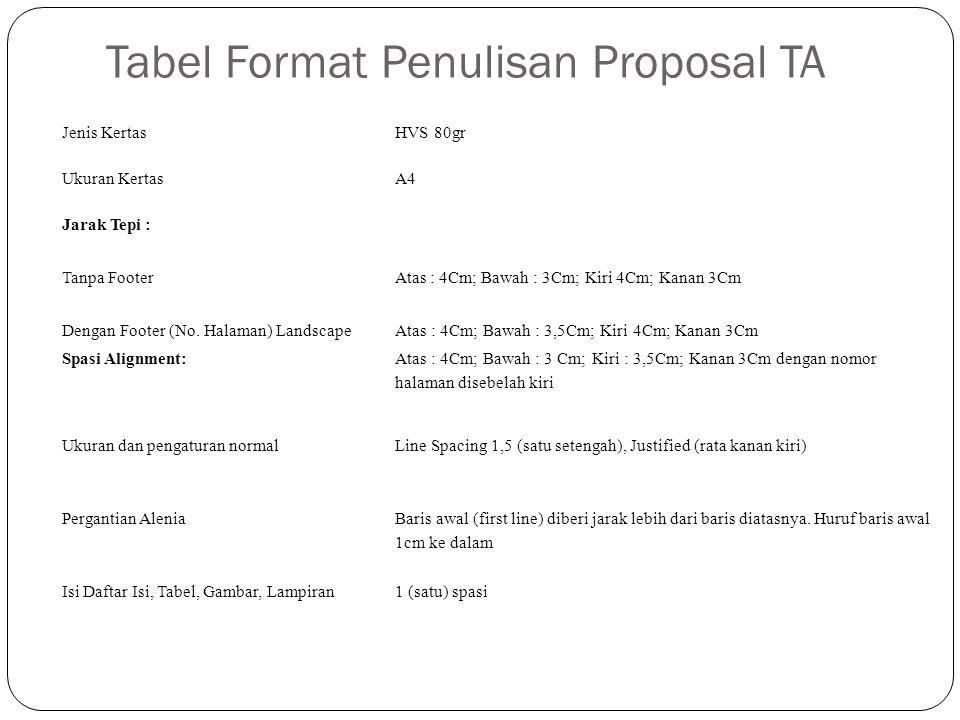 Tabel Format Penulisan Proposal TA Jenis KertasHVS 80gr Jenis KertasHVS 80gr Ukuran KertasA4 Jarak Tepi Tanpa FooterAtas : 4Cm; Bawah : 3Cm; Kiri 4Cm; Kanan 3Cm Jenis KertasHVS 80gr Ukuran KertasA4 Jarak Tepi : Tanpa FooterAtas : 4Cm; Bawah : 3Cm; Kiri 4Cm; Kanan 3Cm Dengan Footer (No.