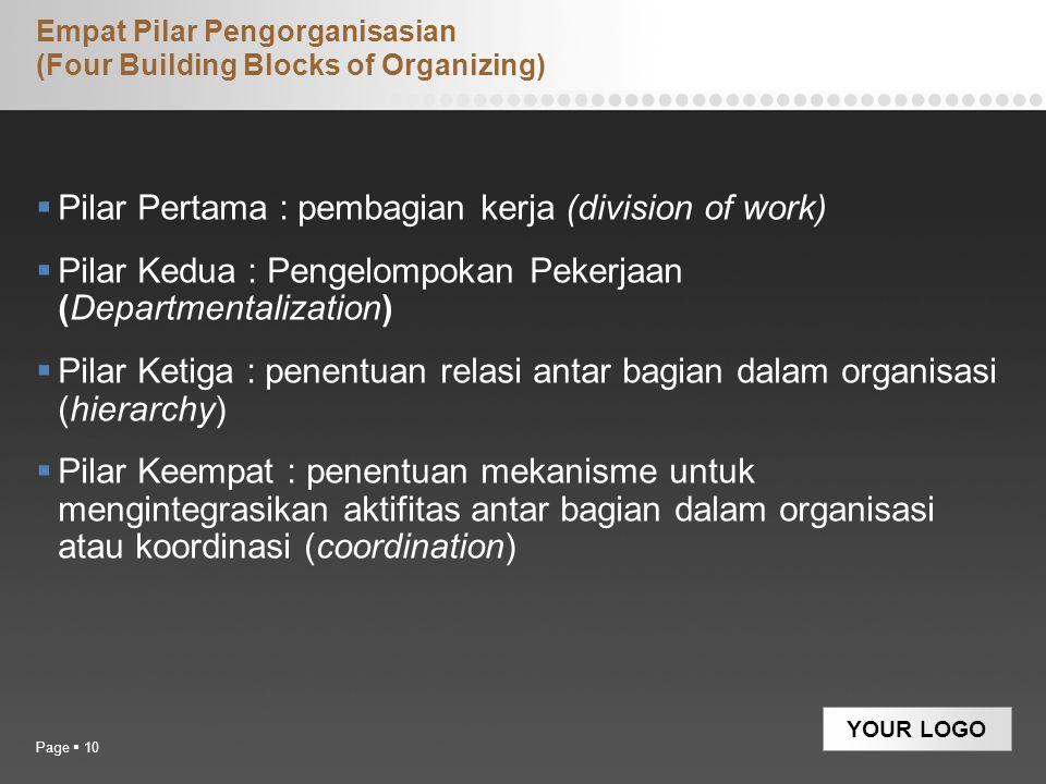 YOUR LOGO Empat Pilar Pengorganisasian (Four Building Blocks of Organizing)  Pilar Pertama : pembagian kerja (division of work)  Pilar Kedua : Penge